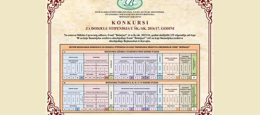 """Fond """"Bošnjaci"""" dodjeljuje 155 stipendija srednjoškolcima i studentima"""